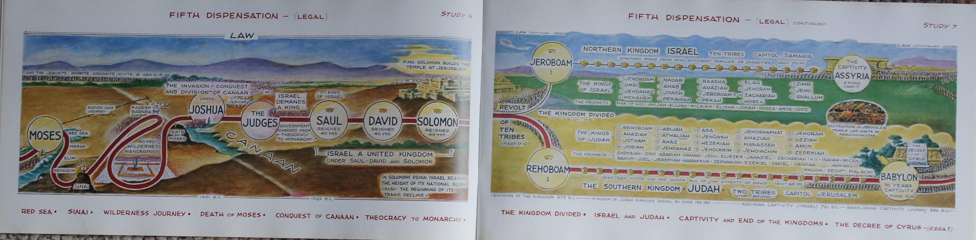 New panorama bible study course